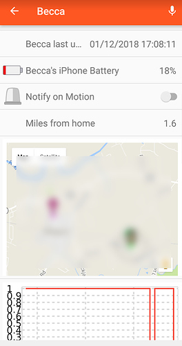 Owntracks Presence Detection and Location Display on Google