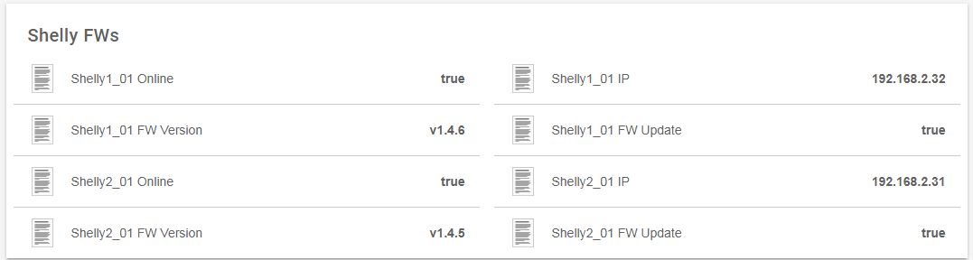 Getting shelly / shellies announce data via MQTT 2 4 - Solutions