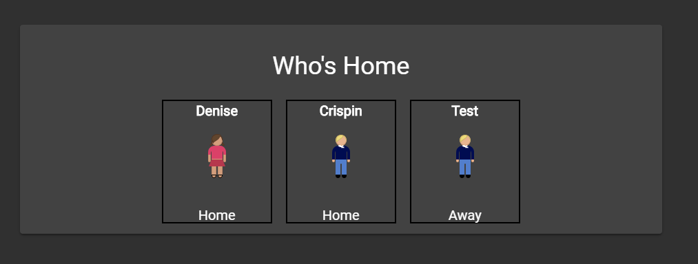 Custom Widget: Who's home? - HABPanel - openHAB Community